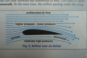 Airflow. Image from From the Ground Up, page 21.