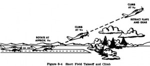 Short field takeoff and climb with obstacle