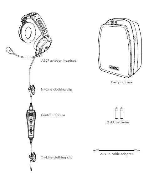 What is included in the box when you order the headset. Image from Bose website.
